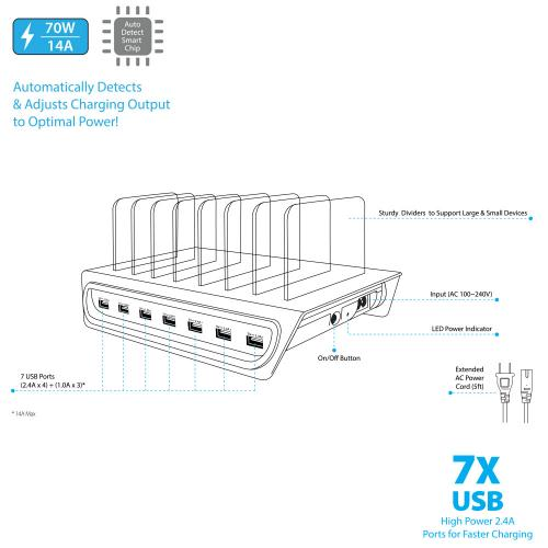 Naztech Power Hub 7 Multi-Charger Dock with 7 USB Ports 70W/14A