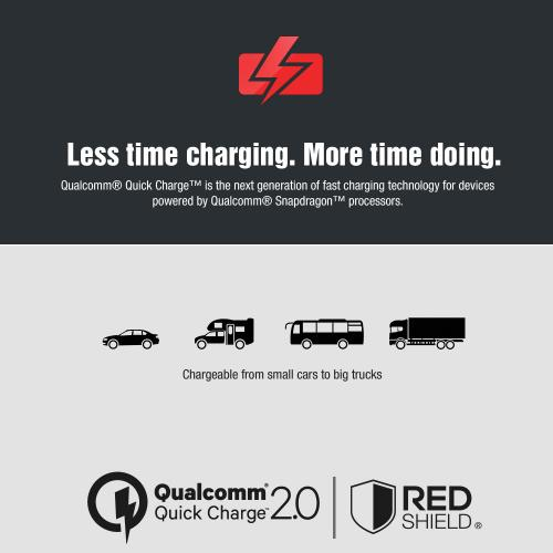 Redshield [Qualcomm Quick Charge 2.0] USB Car Charger - Charge Up to 75% Faster!