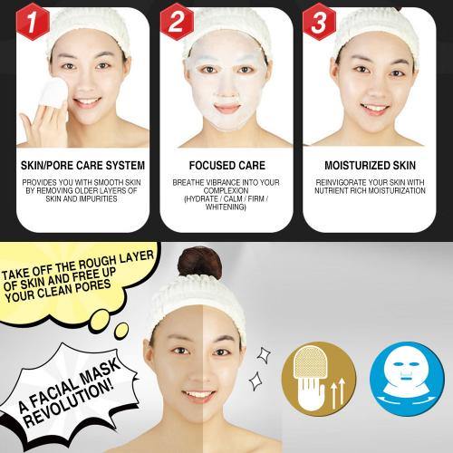 E-CURE All in One Care 2-Piece Intensive Shaping & Moisturizing Face Mask