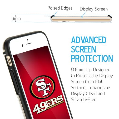 Apple iPhone 8/7/6S/6 Plus Sports Case, [San Francisco 49ers] Hydroclear Ultra-Slim 3D UV Printed Textured Hard Back Case w/ TPU Border
