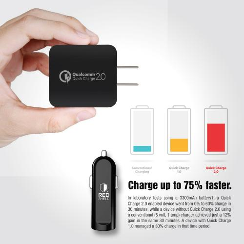Essential Charger Bundle [Micro USB Wall Charger & USB Car Charger] Redshield Qualcomm Quick Charge 2.0