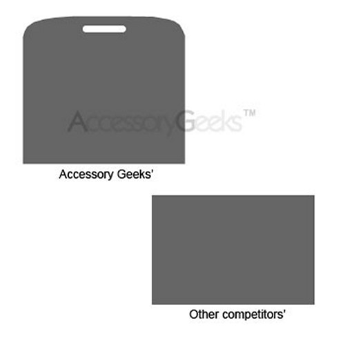 Blackberry Bold 9000 Privacy Screen Protector
